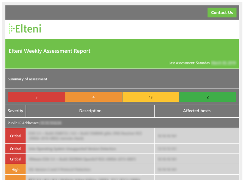 Weekly-Assessment-Report