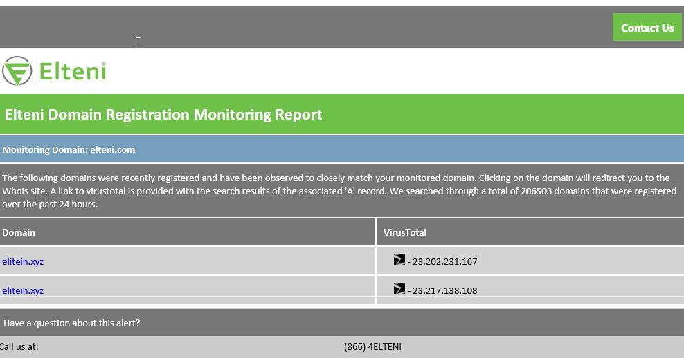 Elteni Domain Match Monitoring